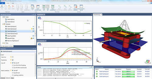 Efficient stability and hydrodynamic analysis software - Sesam HydroD 5