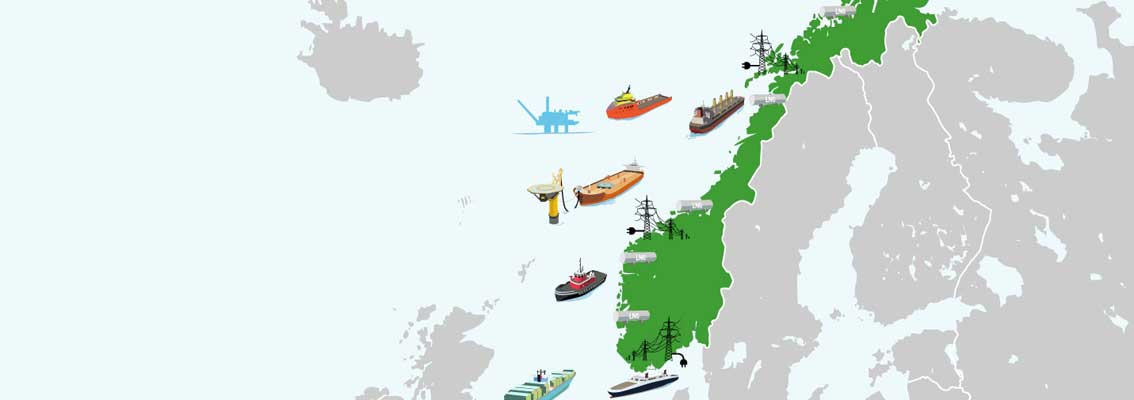 Graphic illustrating the Green Coastal Shipping programme